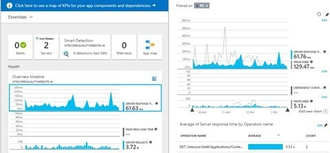 Application insights screenshot
